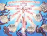 Семь грехов человека